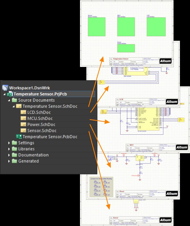Amazing Multi Sheet And Multi Channel Design Altium Designer 18 0 User Wiring Cloud Oideiuggs Outletorg