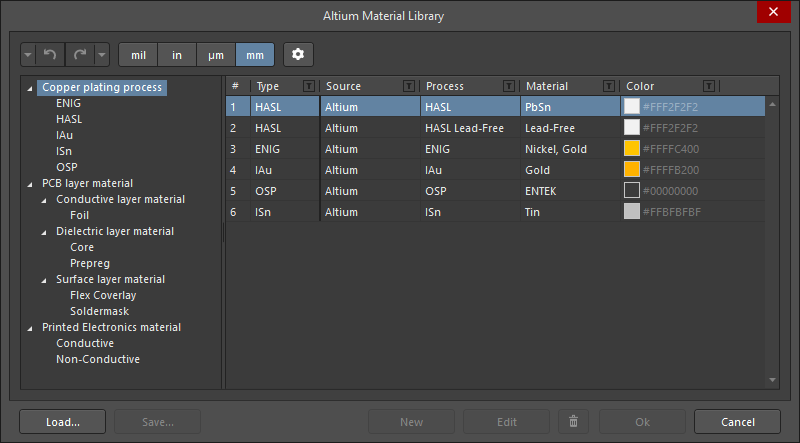 Layer Stack Management Enhancements | Altium Designer 19 0 User