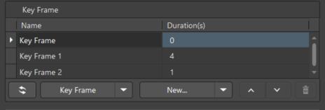 Определение последовательности ключевых кадров для видео с помощью элементов управления, доступных в среднем разделе панели PCB 3D Movie Editor.