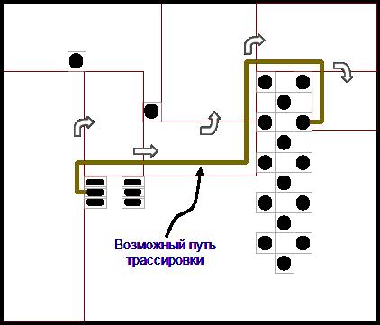 Прямолинейный трассировщик распределяет пространство на прямоугольные зоны, которые используются при поиске пути трасс.