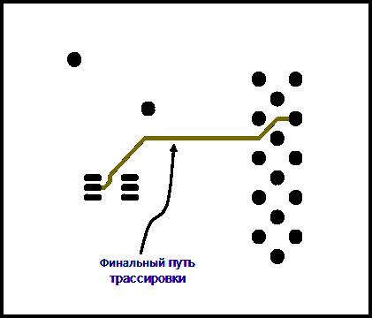 Топологический трассировщик не пытается распределить геометрическое пространство, а ищет пути между препятствиями.
