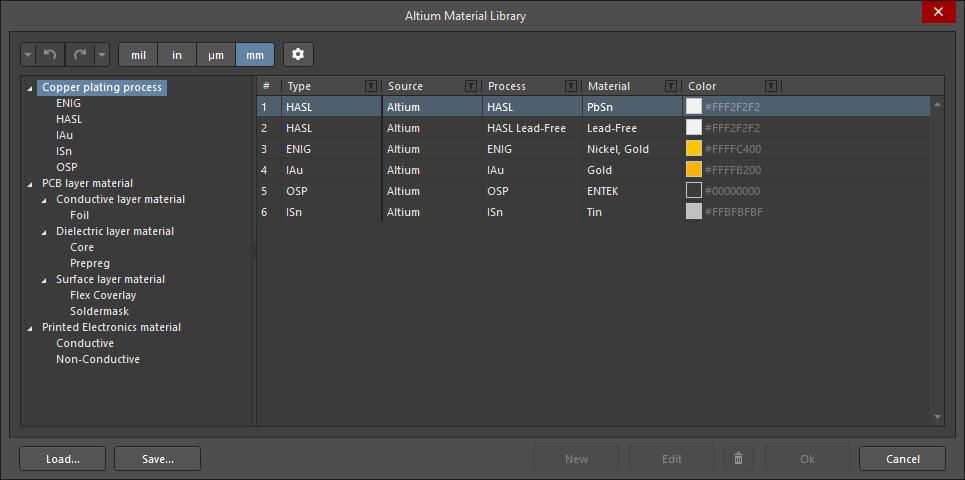 Altium Material Library | Altium Designer 19 0 User Manual