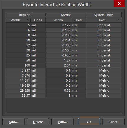 The Favorite Interactive Routing Widths dialog