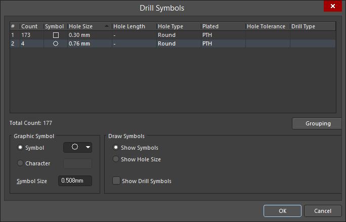 The Drill Symbols dialog