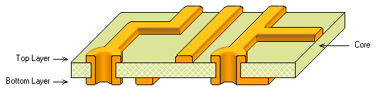 Double-sided PCB, plated through holes, cut-away view