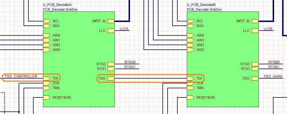 Изображение, где показано, как на родительском листе обрабатываются имена цепей в повторяющемся канале декодера