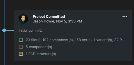 Example initial Project Committed event tile.
