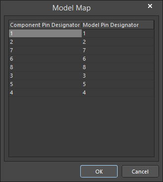The Model Map dialog